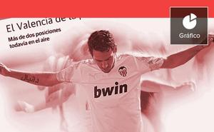 El puzle incompleto de Marcelino en el Valencia CF