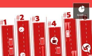 Doce claves para salvar la vida en la carretera