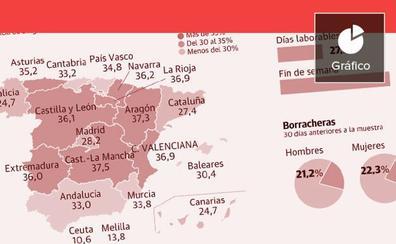 Diversión sin red para 90.000 valencianos