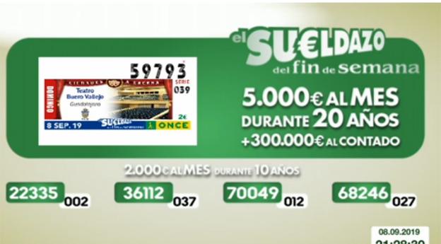 Resultados del Sueldazo, Triplex y SuperOnce de la ONCE de hoy 15 de septiembre: números premiados en el cupón del domingo