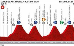 La etapa 18 de la Vuelta a España (Colmenar Viejo - Becerril de la Sierra): recorrido, horario y localidades de paso