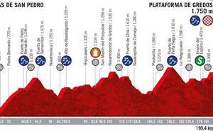 La etapa 20 de la Vuelta a España (Arenas de San Pedro - Gredos): recorrido, horario y localidades de paso