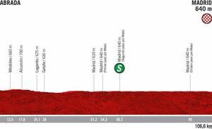 La Vuelta a España llega a Madrid: horarios de paso y recorrido de la última etapa (etapa 21)