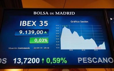 Wall Street ayuda a reducir las pérdidas y el Ibex-35 abandona los 9.100, pero aguanta los 9.000