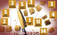 Cinco años de frenética guillotina: Lim despide a más de medio centenar de empleados