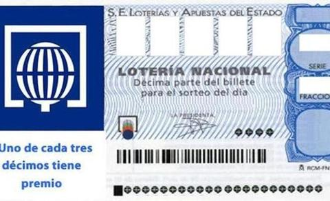 Lotería Nacional de hoy sábado 12 de octubre de 2019 : comprobar resultados y premios del sorteo