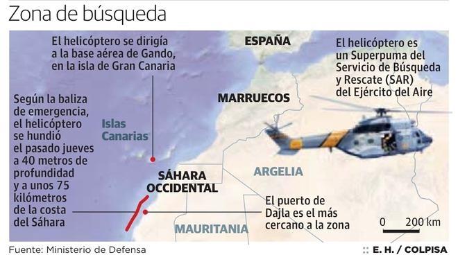 Dos buques amplían el rastreo marino de los militares desaparecidos